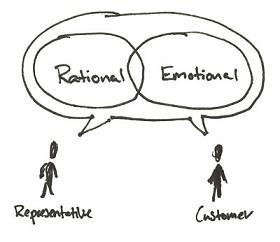 rational-emotional2